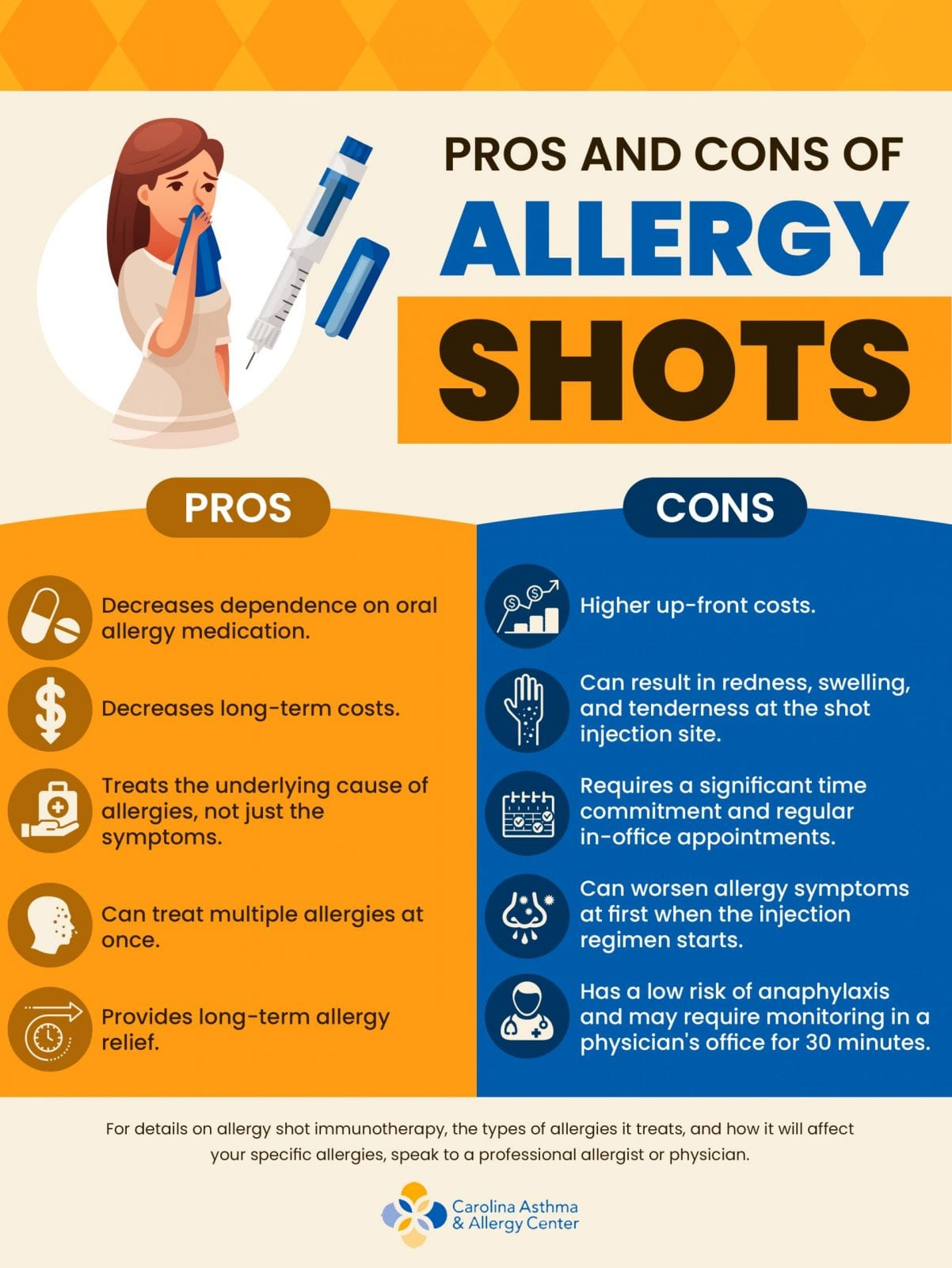 The benefits and disadvantages of allergy shots (subcutaneous immunotherapy).